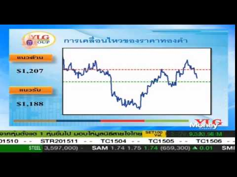 Gold Outlook by YLG 09/04/58