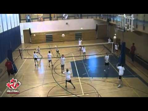 Intermediate - Non-Stop Volley