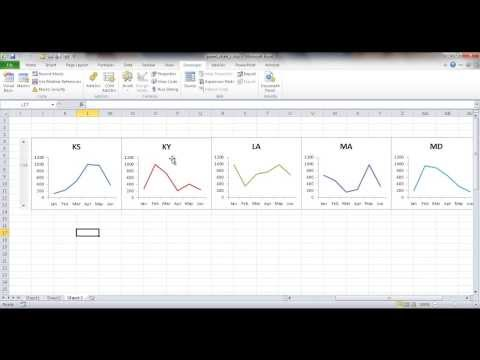 Creating Excel Panel Charts