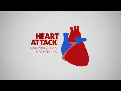 Heart Attack Warning Signs & Statistics