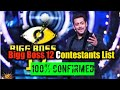 BIGG Boss 12 Contestants List 100% Confirmed | Zaid Beats