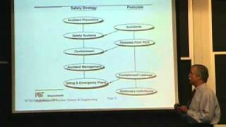 Lec 10 | MIT 22.091 Nuclear Reactor Safety, Spring 2008
