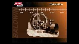 FilterSavvy - Baldwin Filters - Filtros Hidraulicos 1