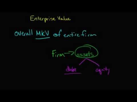 Calculating the Enterprise Value of a Firm