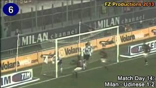 Cafus Treffer in der Serie A