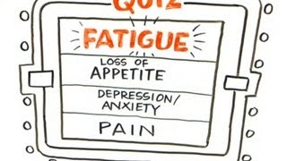 Exercise: Its role in fighting fatigue with cancer