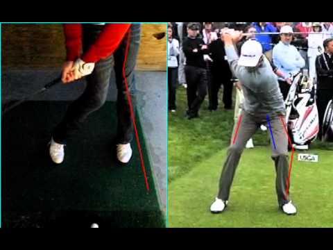 Golf swing analysis – leg action