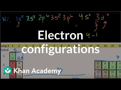 Electron Configurations  Video  Khan Academy