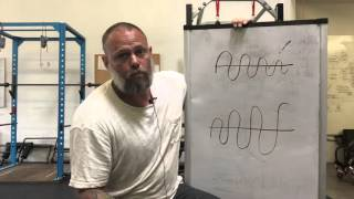 Strongfit Video Blog number 2