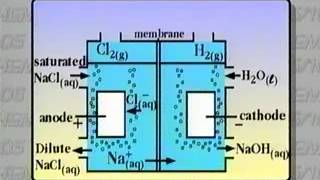 Fundamentals of Chemistry: Unit 6 - Lecture 5