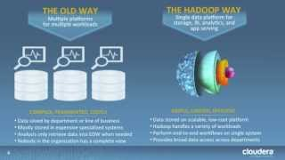 Teaching Hadoop To The Next Generation Of Data Professionals | Cloudera Academic Partnership