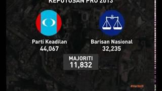 #MalaysiaMemilih: Biar UMNO pula bertanding di Bandar Tun Razak