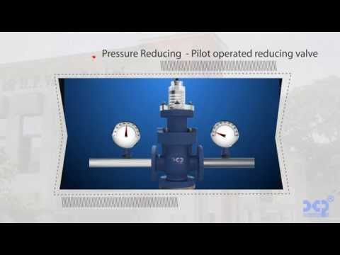 Pressure Reducing Valve working animation , pressure reducing valve how it works  , prv boiler
