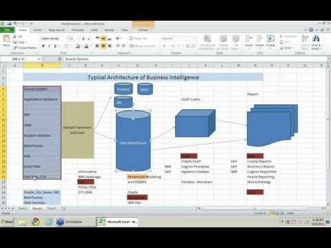 SQL Server 2012 BI Training Video(By Raj)
