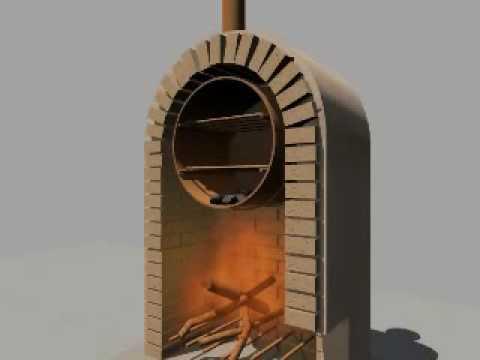 horno - Video sobre la construcción de un horno económico con adobes. Basado en la publicación
