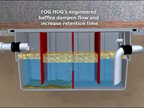 Bio-Microbics FOGHOG (Fats, Oils, and Grease) Traps and Interceptors