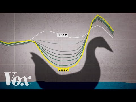 The 'duck curve' is solar energy's greatest challenge