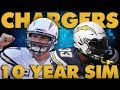 Year 10 Super Bowl Trip?! How Will the Chargers Look After 10 Seasons? Madden 19 Sim Series