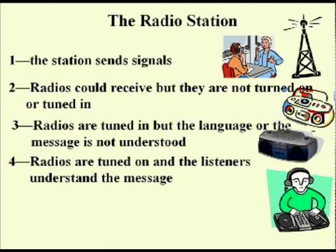 ENG 352 - Technical Writing - 05 - Communication Pt 2 Radio Model