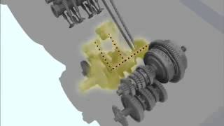 4. 2012 Honda DCT engine (Integra + NC 700 S & NC 700 X) technical explanation