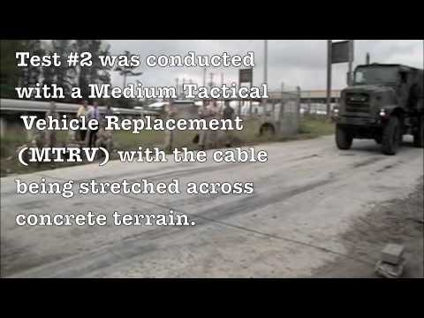 Optical Fiber Tank Rollover
