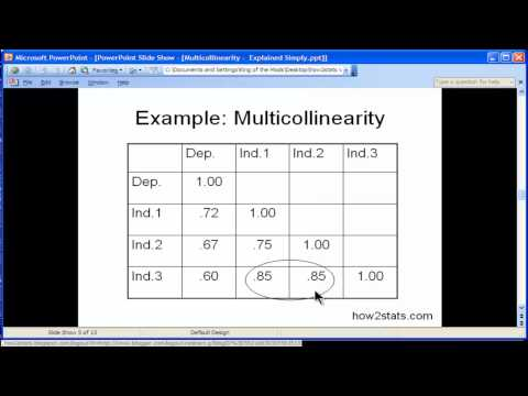 how to test collinearity in r