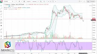 News BTC DASH and Litecoin Analysis January 1, 2018