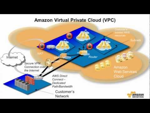 AWS Cloud Security Keynote
