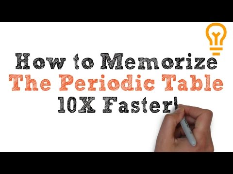 Video How To Memorize The Periodic Table - Easiest Way Possible (Video 1) download in MP3, 3GP, MP4, WEBM, AVI, FLV January 2017