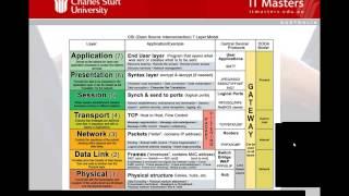 Lecture 1: Free Short Course - Cisco CCNA