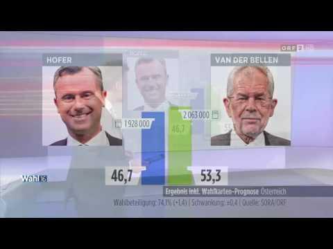 Österreich hat gewählt: Das Ergebnis in den Wahlzelle ...