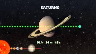 Comprendiendo el Sistema Solar con Luminias