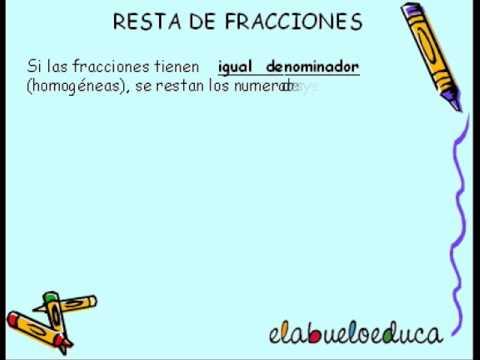 Aprende las Fracciones con elabueloeduca II
