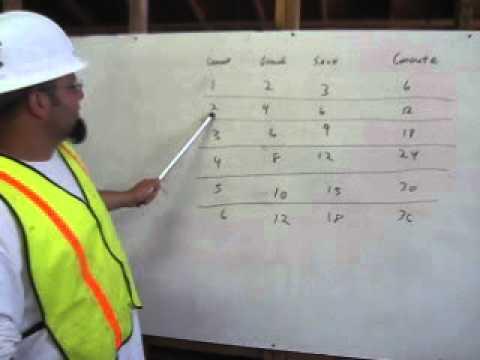 Explanation of concrete ratio