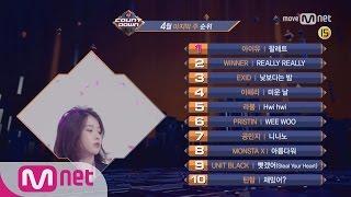 M COUNTDOWN|Ep.5214월 마지막 주 TOP10 TOP10 of the weekWorld No.1 Kpop Chart Show M COUNTDOWNEvery Thur 6PM(KST) Mnet Live on Air 매주 목요일 저녁 6시 엠넷 생방송