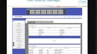 InfiniBand Fabric Administration For Linux