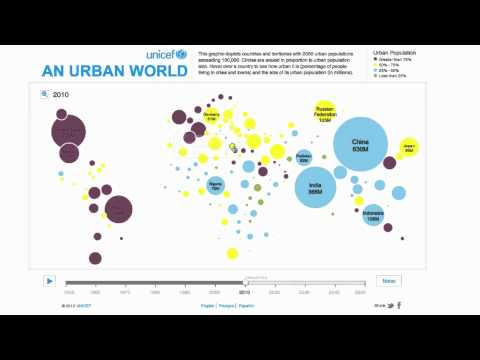 Unicef - An Urban World: : Visualizing the growth of urban populations between 1950 and 2050