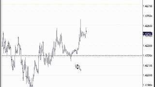 Shares Technical Analysis&Forex Trading Systems