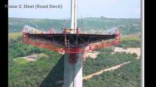 Nonton Above the Clouds - Millau Viaduct Film Subtitle Indonesia Streaming Movie Download