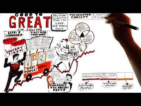 Video Review for 'Good To Great by Jim Collins'