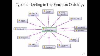 Ontology Video