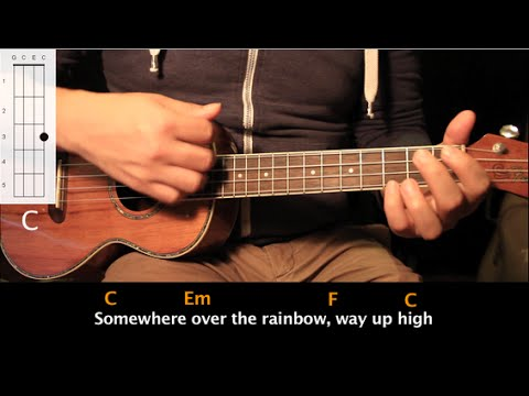 "Como Tocar ""Somewhere Over The Rainbow"" - Tutorial Ukulele (Acordes) HD"