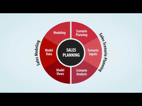 How to Achieve Goals with Advanced Sales Planning?