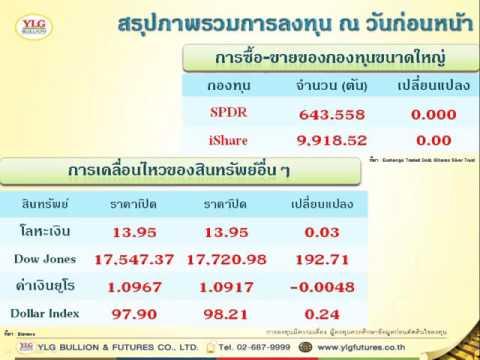 YLG บทวิเคราะห์ราคาทองคำประจำวัน 30-12-15