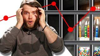 Video I Got Sent To Jail On My Birthday MP3, 3GP, MP4, WEBM, AVI, FLV Oktober 2018