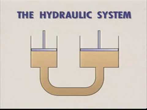 hydraulic - hydraulic and pneumatic part 1.