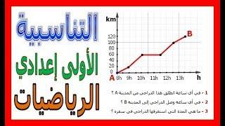 الرياضيات الأولى إعدادي - التناسبية تمرين 14