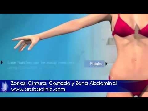 Araba Clinic   Estéticas, Medicina estética
