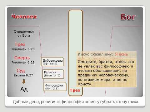 Кто такой Иисус? - Gospel message in Russian