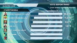 Eleições: pesquisa  aponta preferência de eleitores em Itapetininga